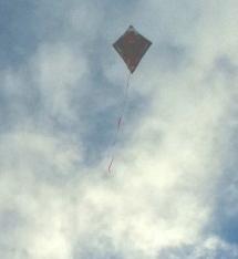 kite loose